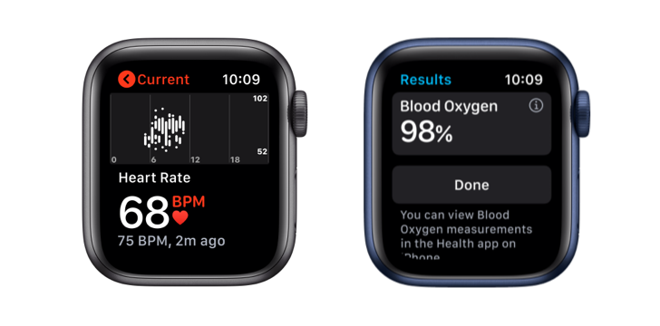 Apple watch faces showing health features