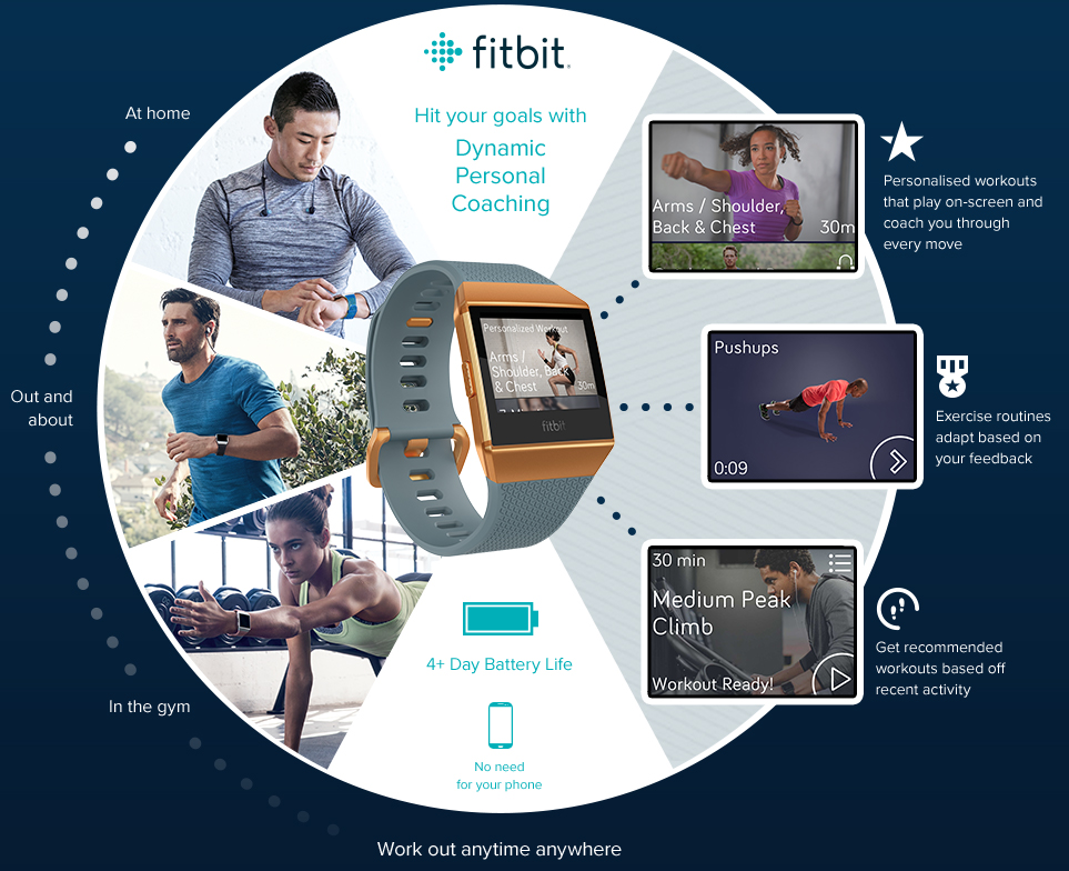 Fitbit Ionic Dynamic Personal Coaching