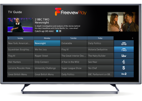 Itv Tv Guide Live Free Wiring Diagram For You