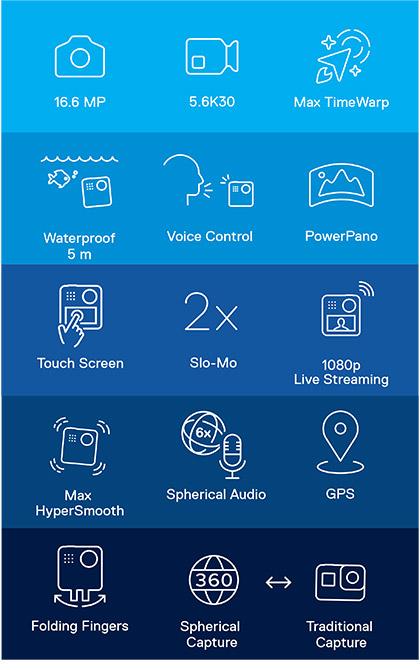 GoPro Hero Max features