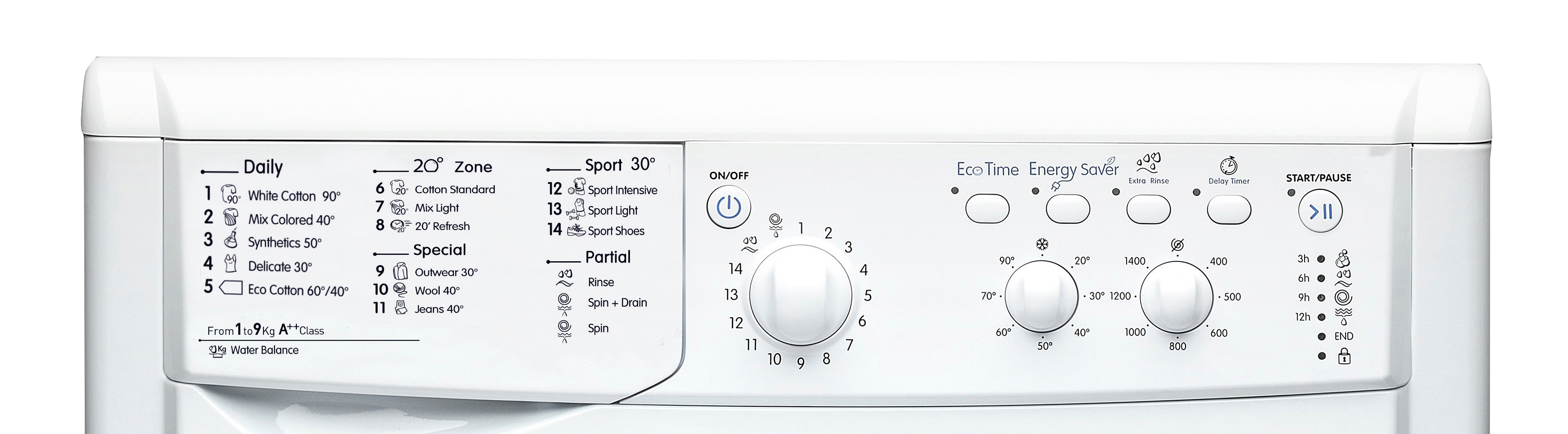 Washing Machine Buying Guide – Currys