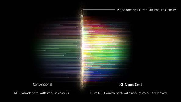 LG Pure colours