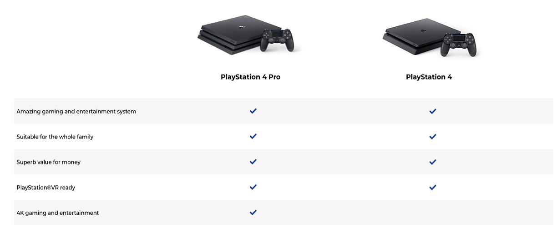 PS4 compare table