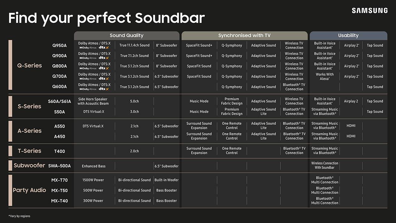 soundbar comparison