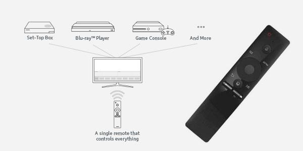 Samsung Smart Remote
