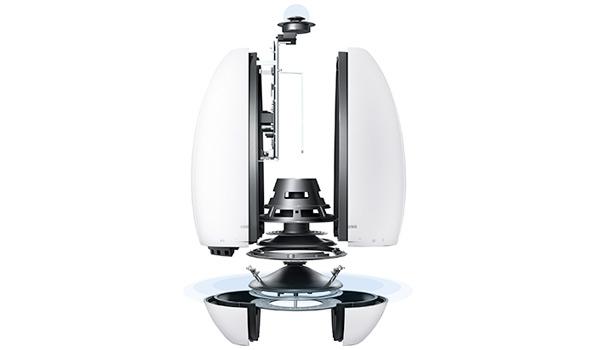 Samsung Smart 360 Sound