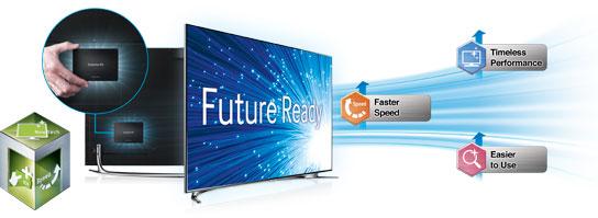 A Smart TV that evolves