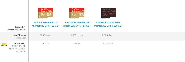 SD Card Pro