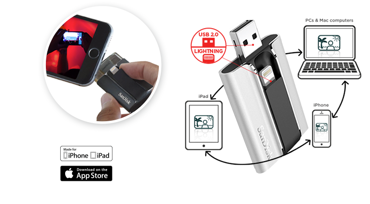 SanDisk iXpand Flash Drive features