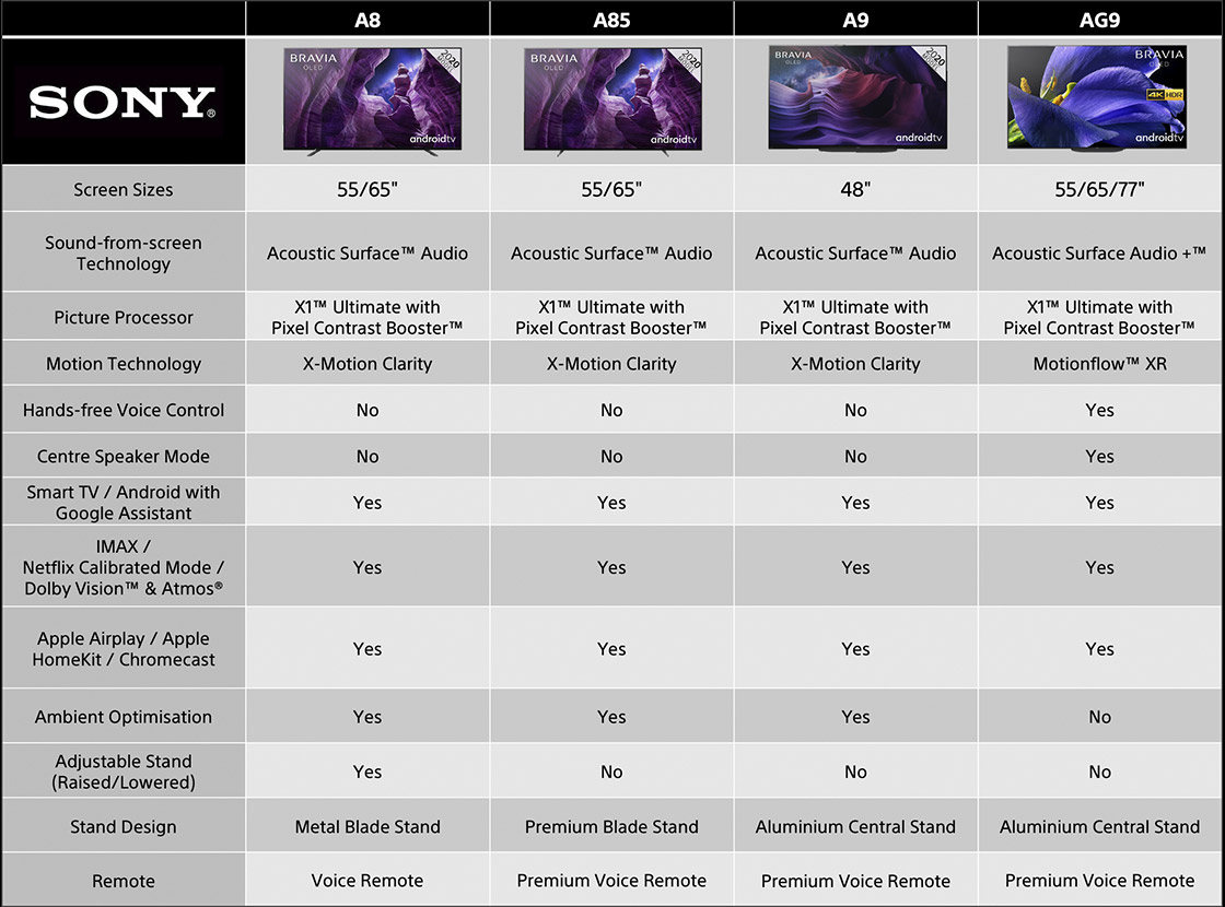 compare Sony Oled TVs