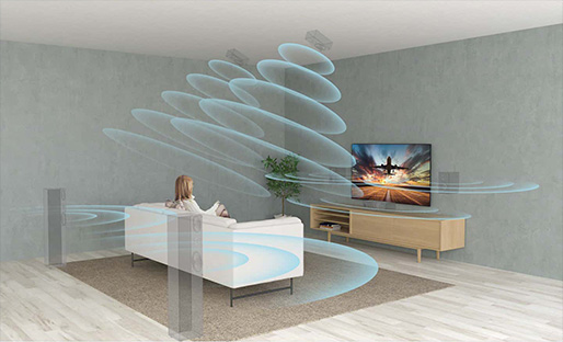 sony 3d surround speakers