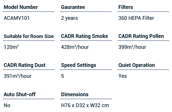 vax air purifier technical specifications